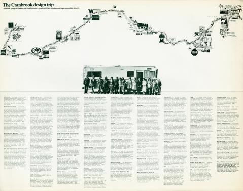 Fella-CranbrookTrip1973