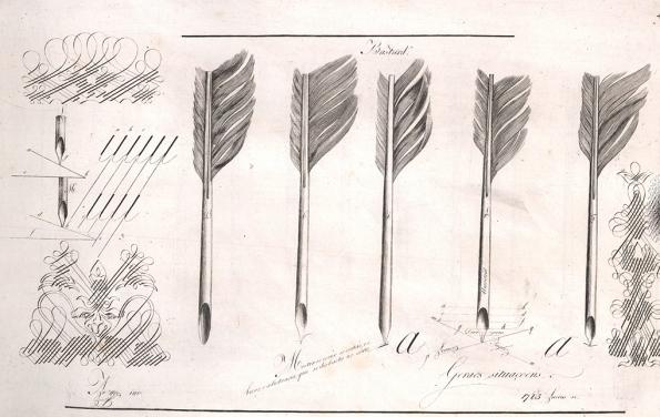 cutting-pens